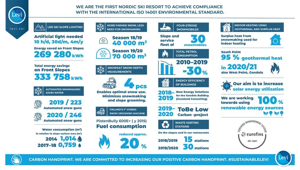 LSK-infographics-112019-EN